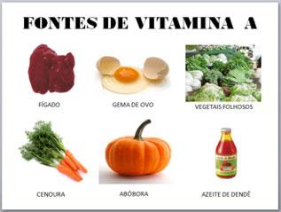 Tabela de fontes da vitamina A